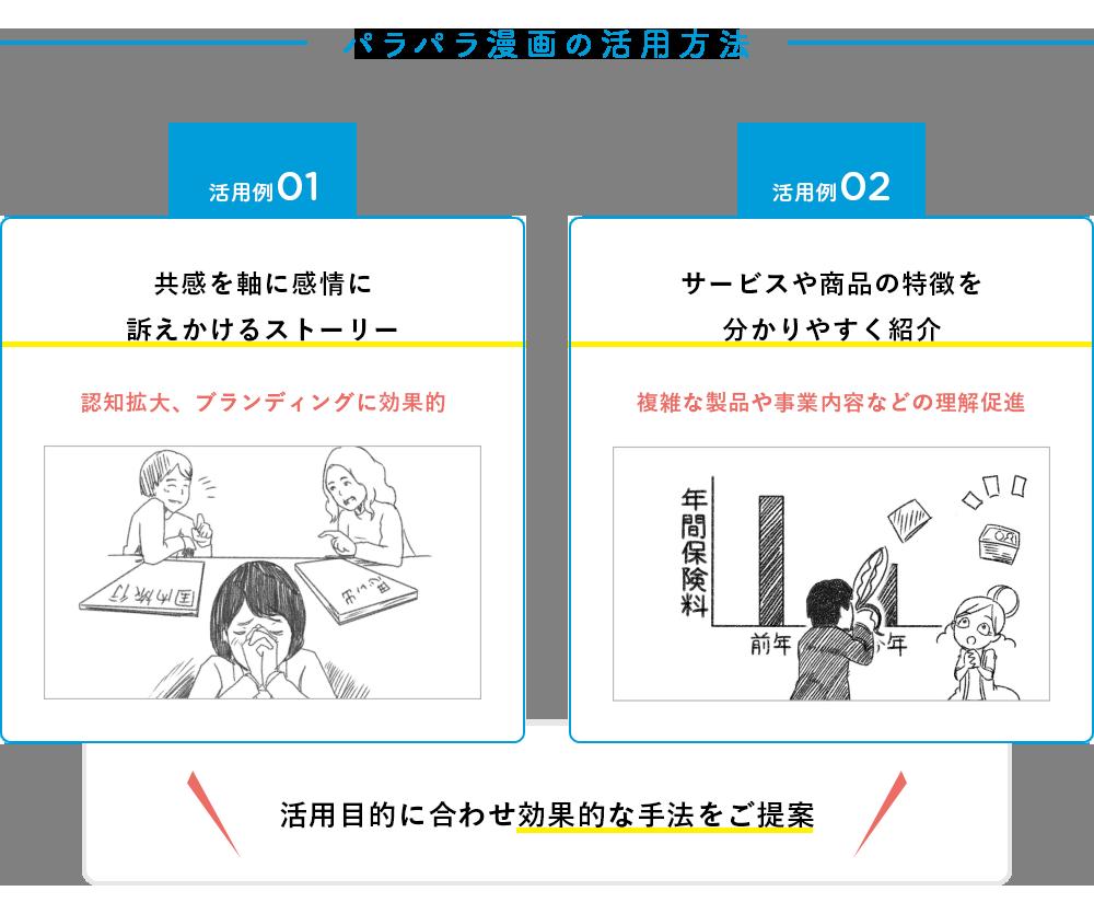 パラパラ漫画の活用方法